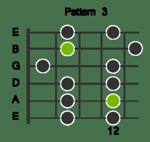 A Minor Pentatonic Pattern 3