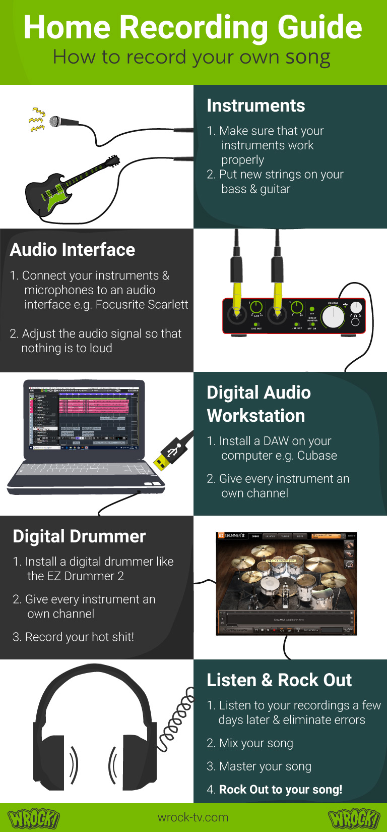 Infographic how to record your own song with the home studio guide