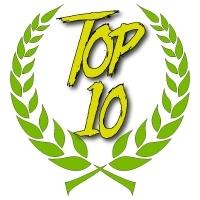 Die 10 besten Gitarrenhersteller