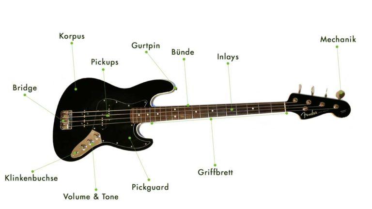 Bezeichnungen der Einzelteile eines E-Bass